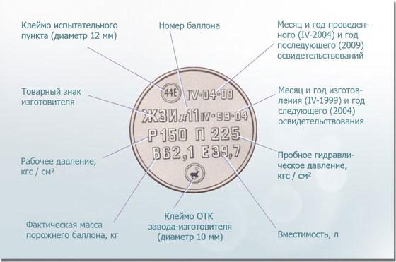 Новокузнецкая детская поликлиника 7