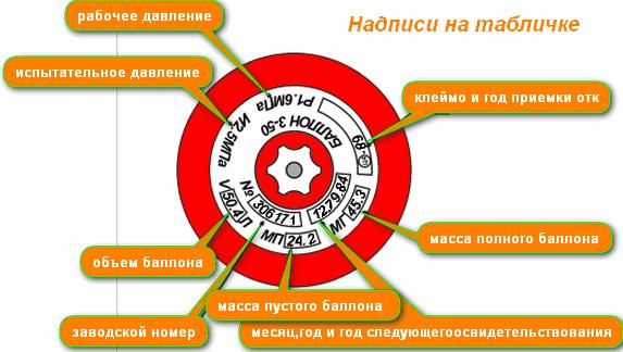 http://ballony.com.ua/wp-content/uploads/2015/10/ngp-2.png