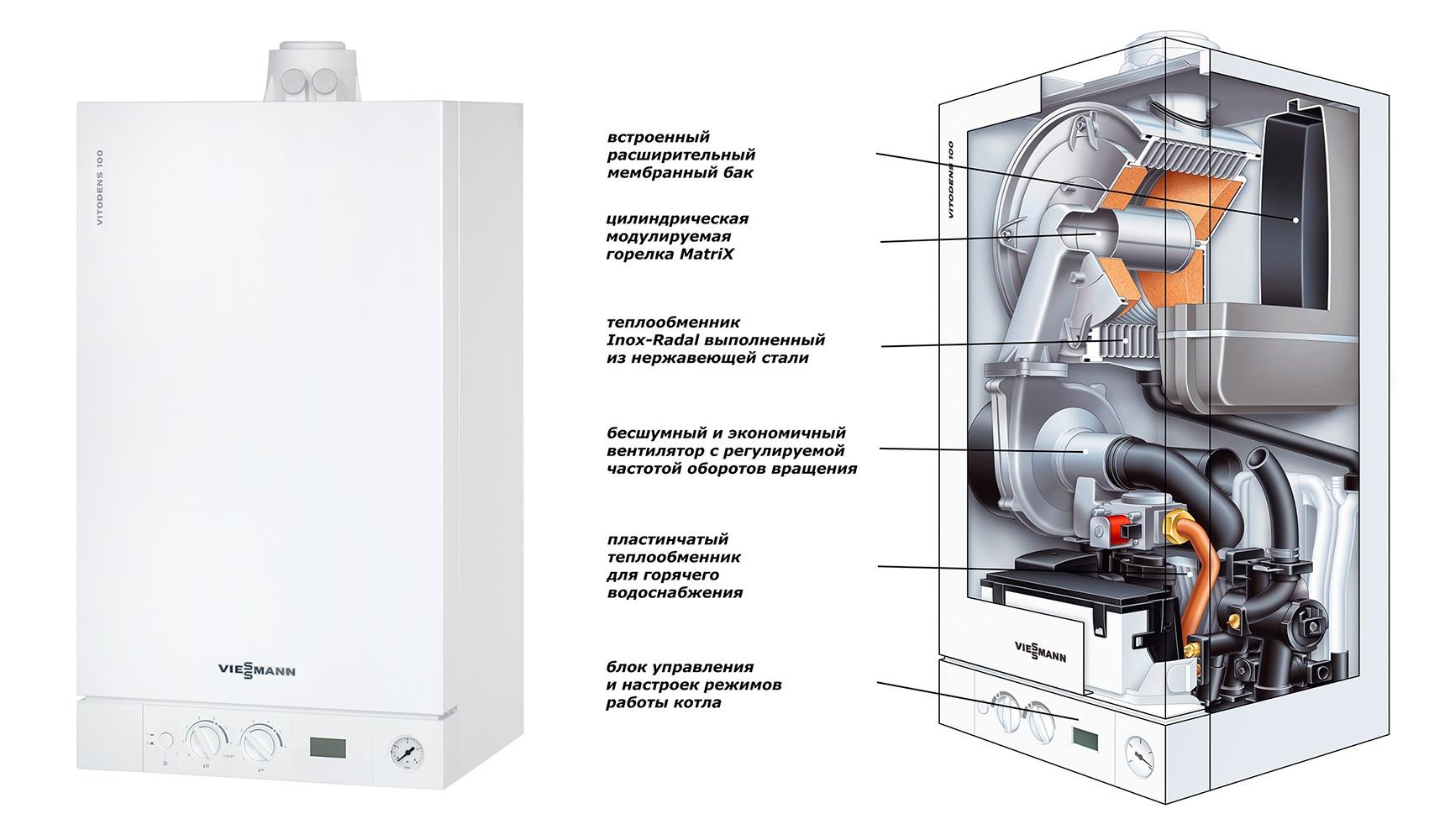 Напольные газ котлы со стальным нержавеющим теплообменником марки фирмы Кожухотрубный конденсатор Alfa Laval McDEW 370 T Ижевск